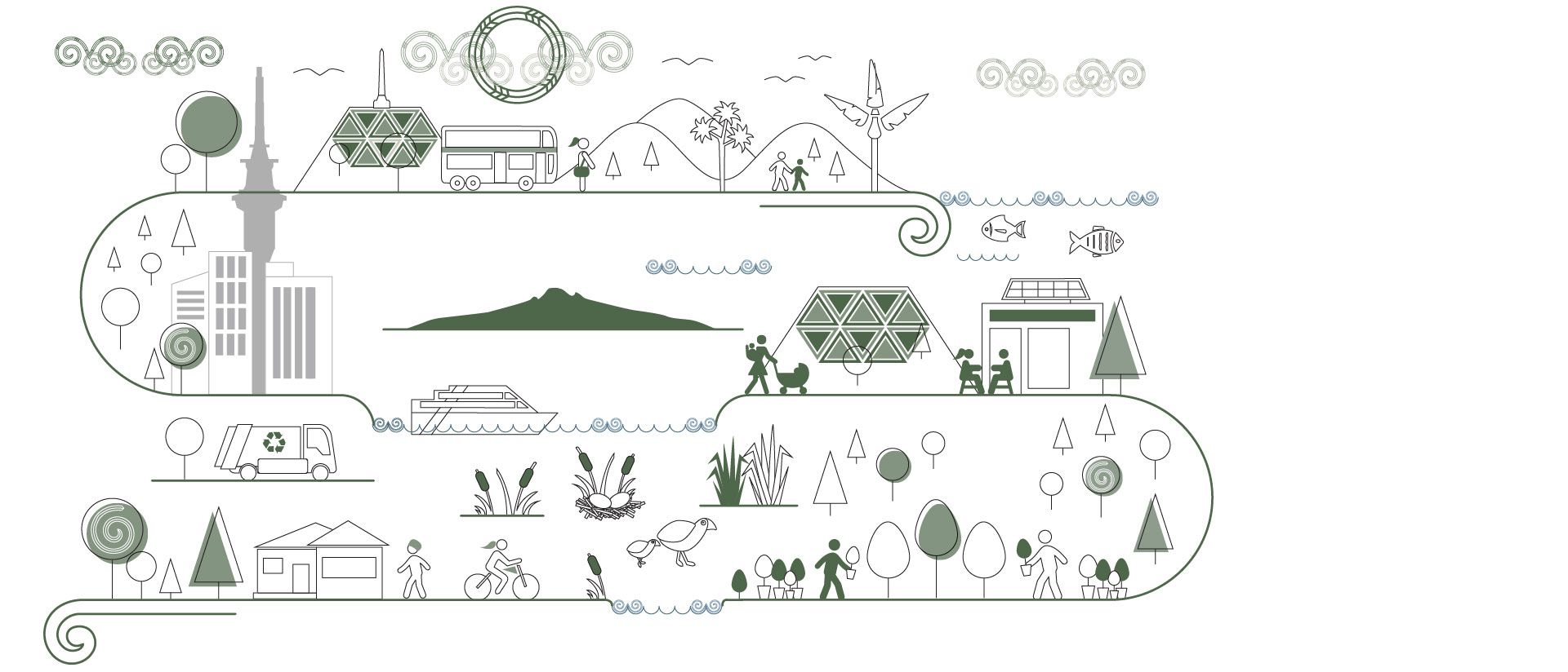 Conceptual graphic of Auckland landmarks such as the sky tower, rangitoto island, one tree hill,  the different people in Auckland and the environmental features of Auckland including native birds, trees, volcanic cones, fish and open space