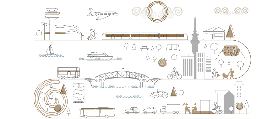 Conceptual graphic of Auckland transport options including buses, cars, cycling, ferries, trains along with some landmarks of Auckland.