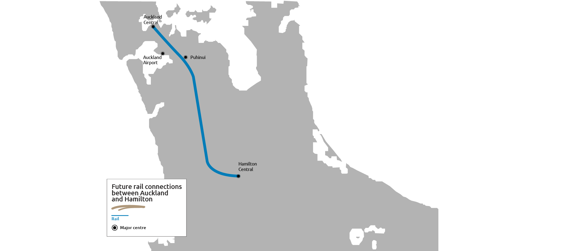 Map of the north island showing future rail connections between Auckland Central and Hamilton Central.