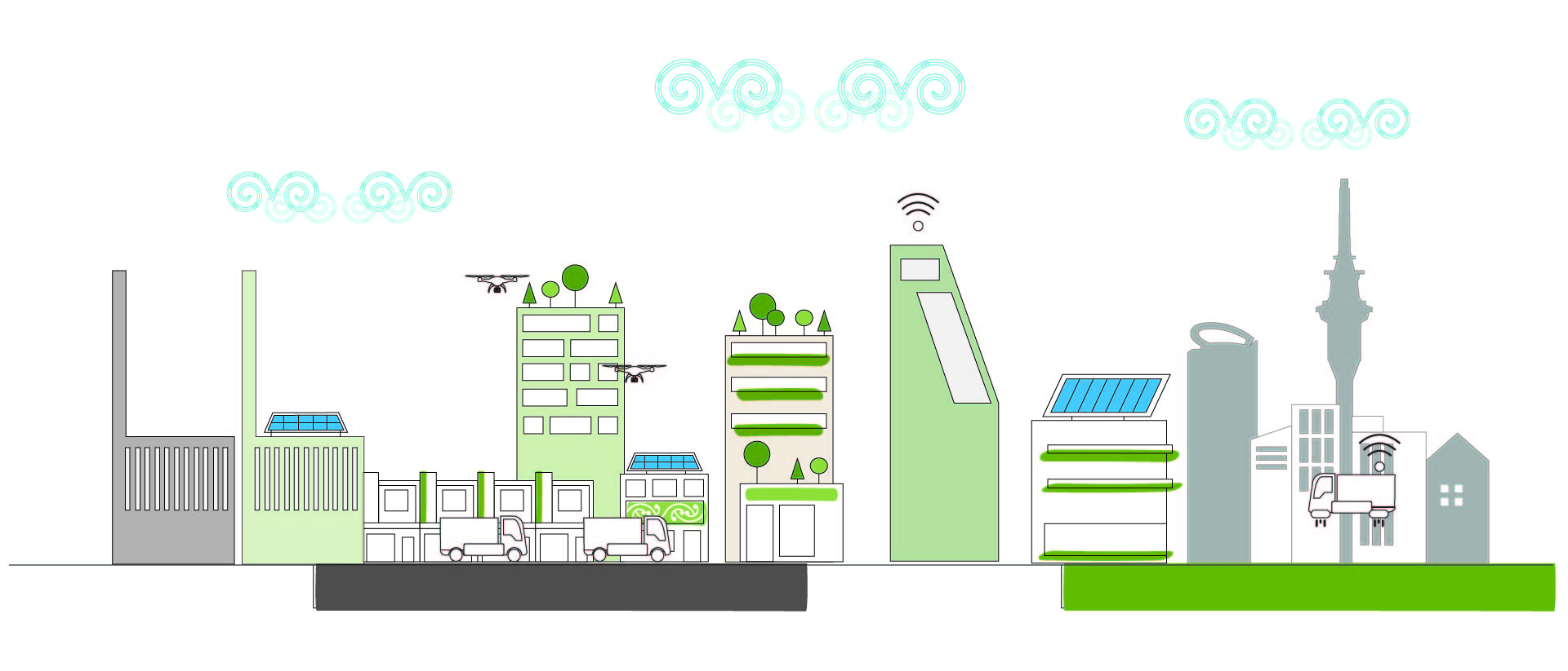 Illustration of future central Auckland with buildings that have solar panels, green roofs, and electric vehicles.